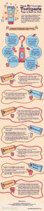 Toothpaste- Which is the best for your family?