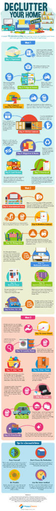 Clutter can ruin the appearance of a home. If it is left for too long, it can get completely out of hand. This infographic from HappyCleans looks at how you can reduce the amount of clutter in your home in just 21 days. If you follow the infographic to declutter your home, you will be satisfied with the results.#cleanhome #cleanhometips #howtocleanmyhome #declutter #declutterideas #declutterandorganize #decluttering