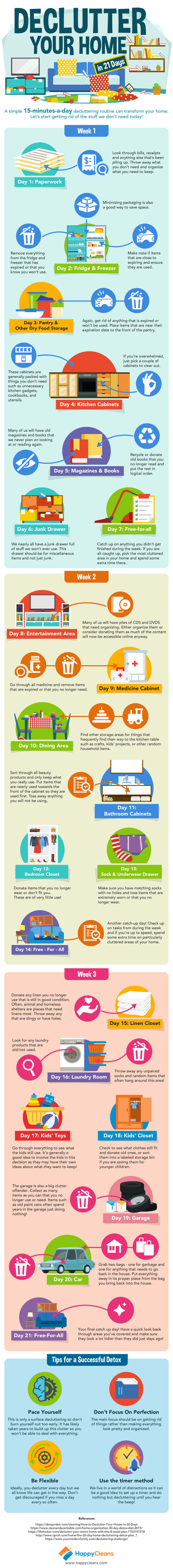 Clutter can ruin the appearance of a home.  If it is left for too long, it can get completely out of hand. This infographic from HappyCleans looks at how you can reduce the amount of clutter in your home in just 21 days.  If you follow the infographic to declutter your home, you will be satisfied with the results. #cleanhome #cleanhometips #howtocleanmyhome #declutter #declutterideas #declutterandorganize #decluttering #housecleaning #maid #cleanhouse #cleaning